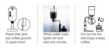 hario coffee siphon instructions